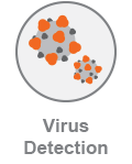 COVID_VirusDetection_Category